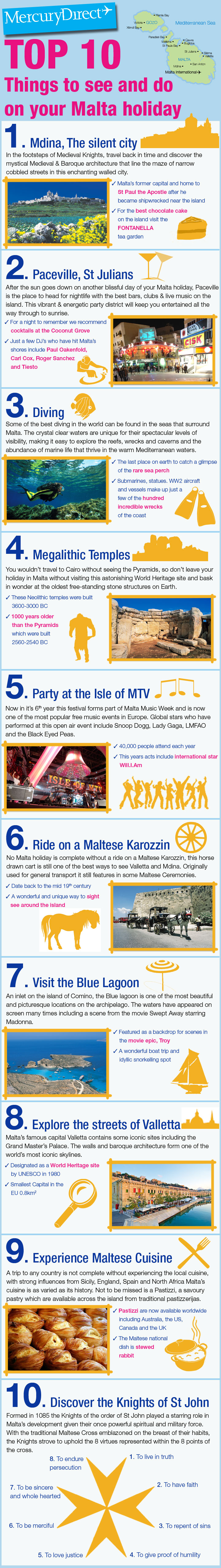 Top 10 things to see and do on your Malta holiday